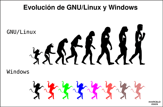 evolucion-linux-windows