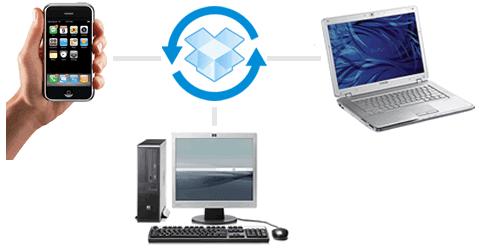 Almacenar documentos en la nube en Linux con Dropbox