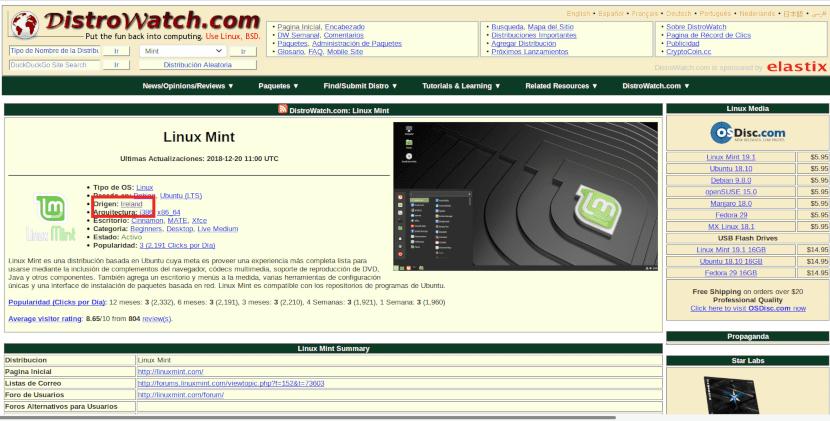 Página de Distrowatch dedicada a Linux Mint