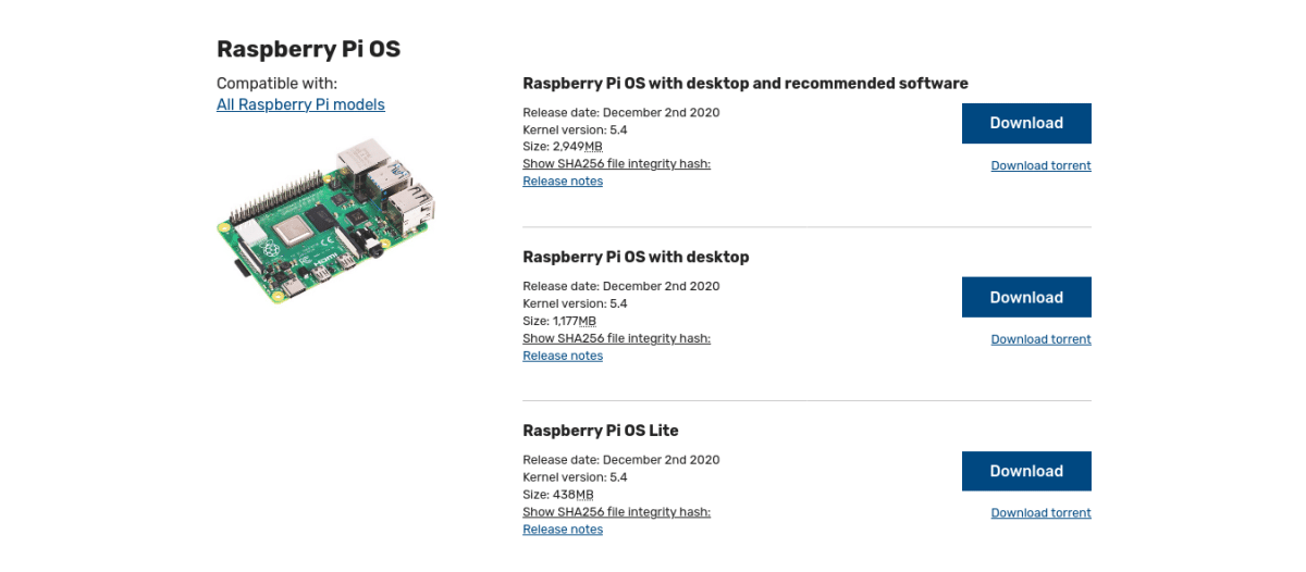 Raspberry Pi OS de diciembre de 2020