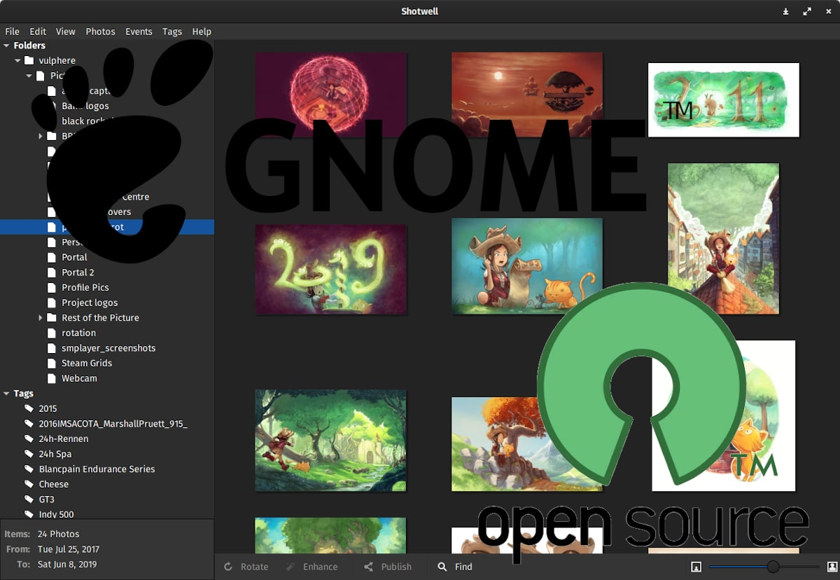 Shotwell, GNOME y Open Source