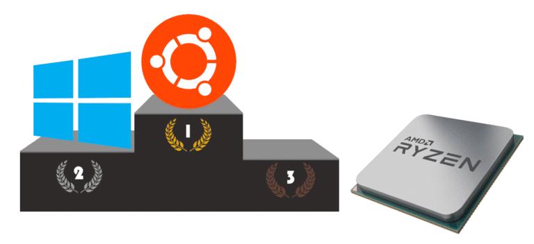 Ubuntu 21.04 gana Windows con AMD Ryzen 9