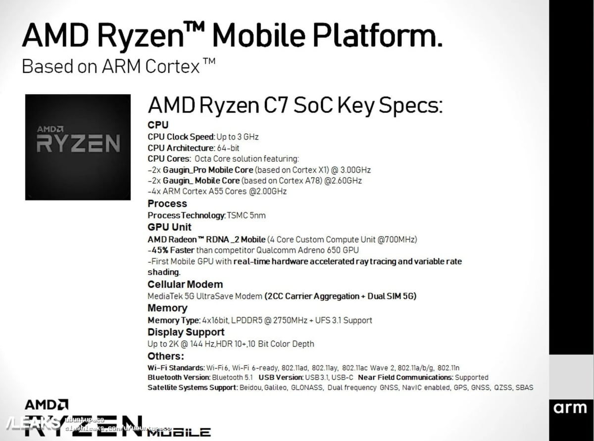 AMD Ryzen C7