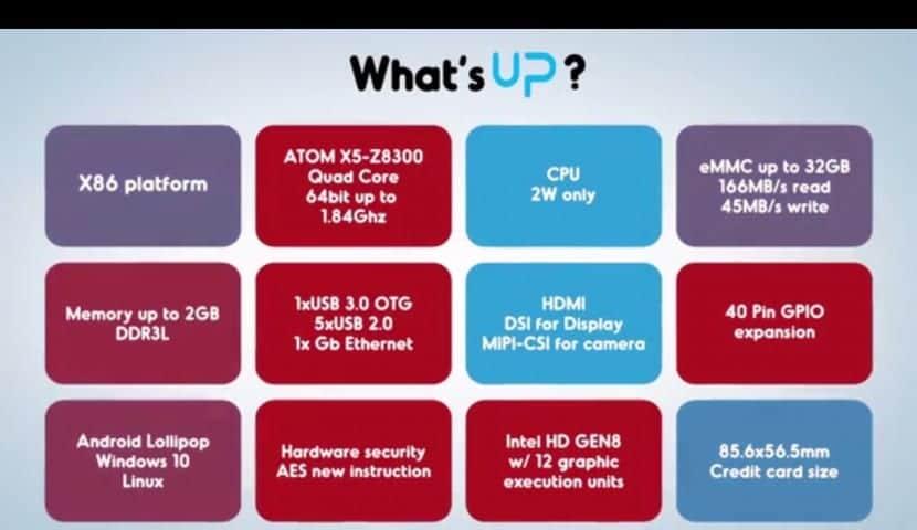 Éstas son las características que promete UP, un miniordenador que incluirá un procesador Intel y hasta 2 GB de memoria RAM