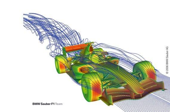 Simulación CFD F1
