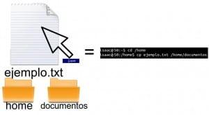 copiar un archivo