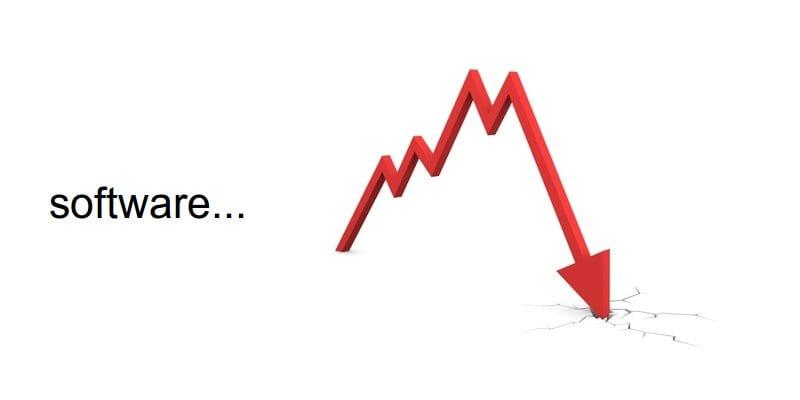 Representación gráfica del descenso