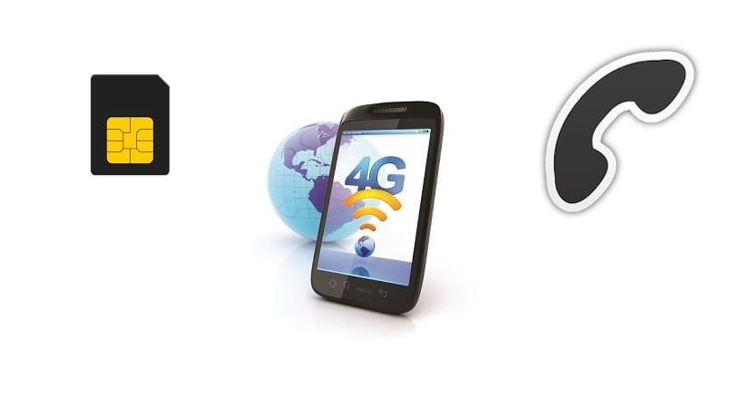 Logos: Internet SIM Llamadas