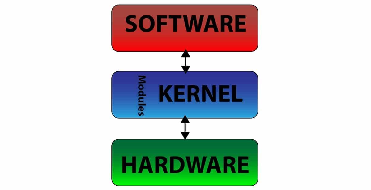 Kernel código abierto