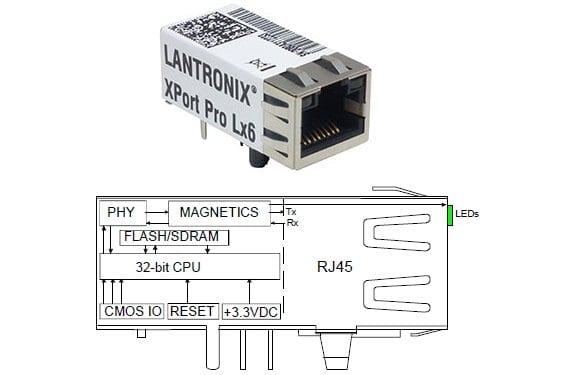 Servidor Lantronix XPort PRo LX6 y esquema