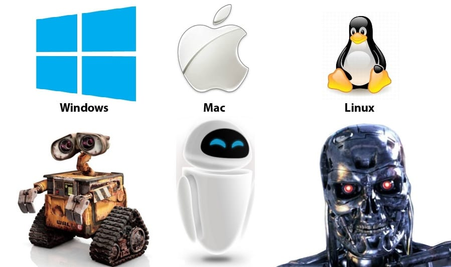 Caricaturas Windows vs Mac vs Linux