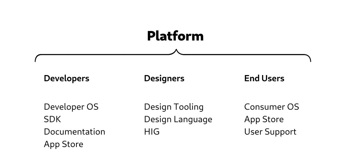 platform-parts-1