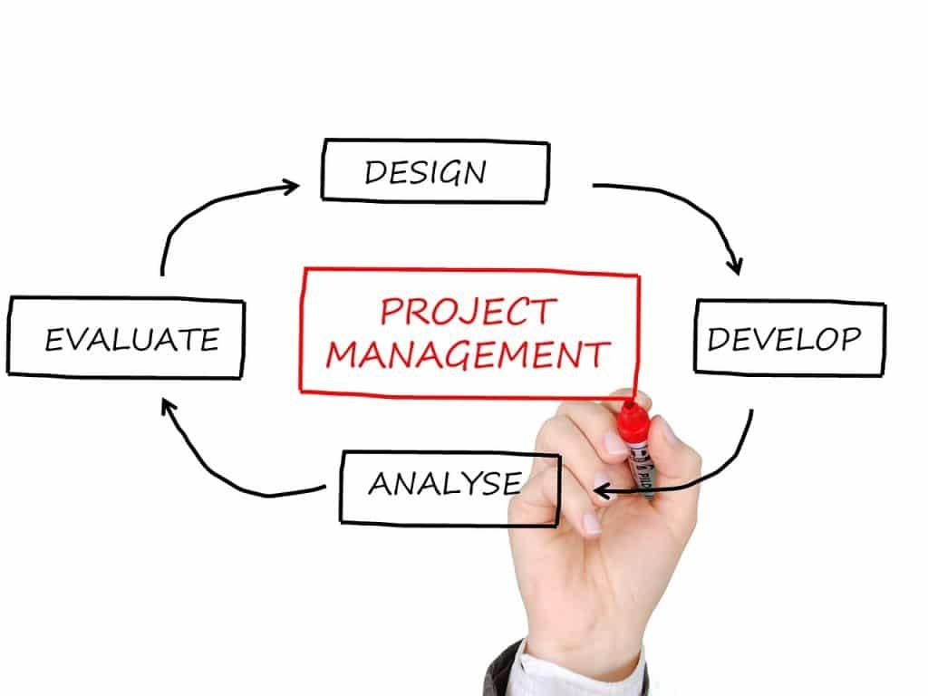 Para gestión de proyectos