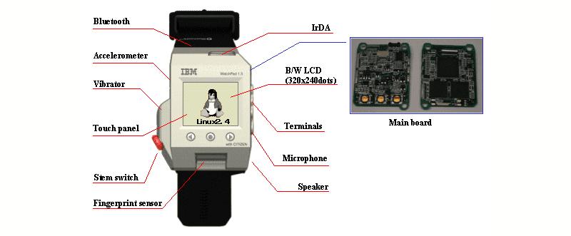 Los relojes con Linux no son algo nuevo.