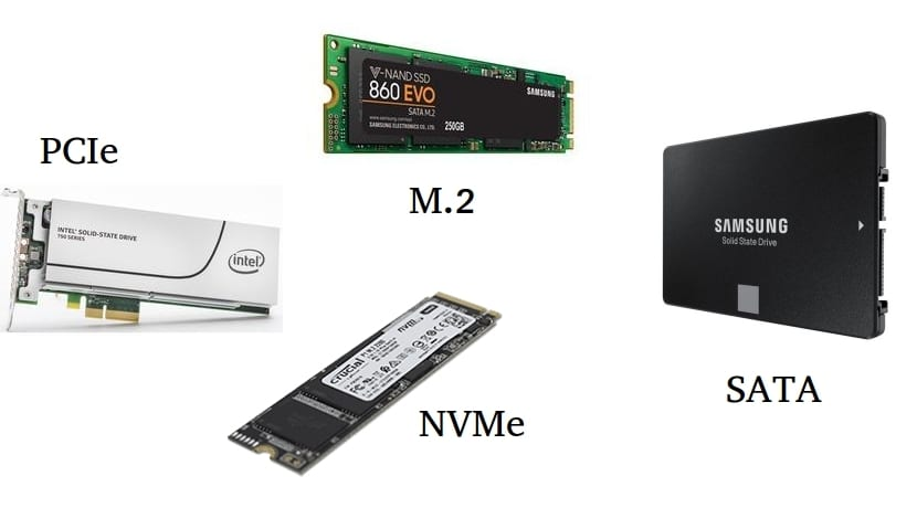 Tipos de SSDs